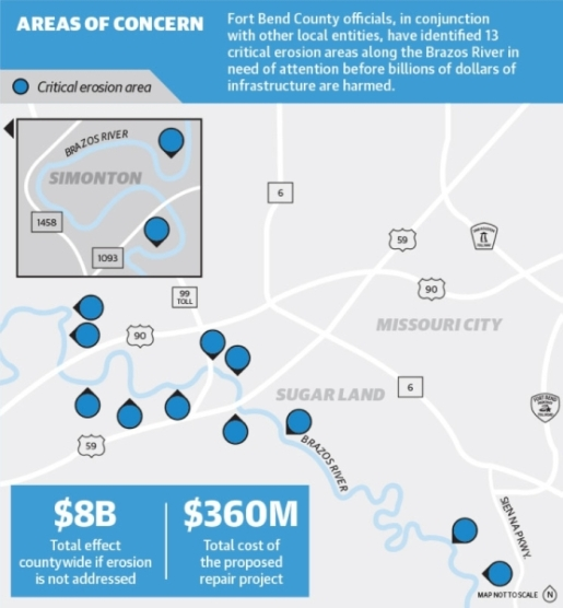 Sources: Fort Bend County, Huitt-Zollars, City of Sugar Land/Community Impact Newspaper