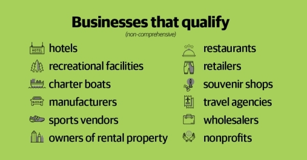Source: Small Business Administration/Community Impact Newspaper