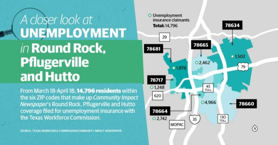New state data shows nearly 15,000 Round Rock, Pflugerville and Hutto residents filed for unemployment insurance from mid-March to mid-April. (Designed by Miranda Baker/Community Impact Newspaper)