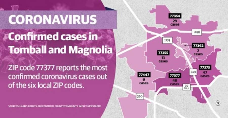 Here are the case number ranges for Tomball- and Magnolia-area ZIP codes, per the latest available data May 4.