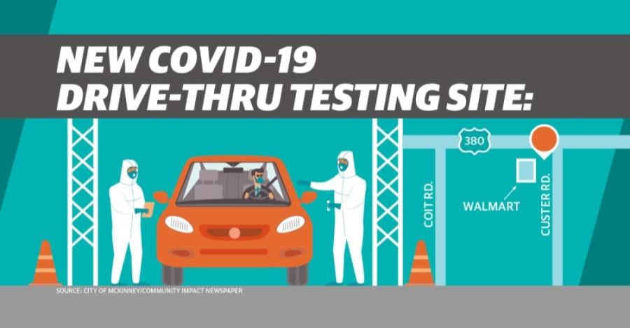 A new COVID-19 drive-thru testing site opened May 4 at the Walmart in McKinney. (Graphic by Michelle Degard/Community Impact Newspaper)