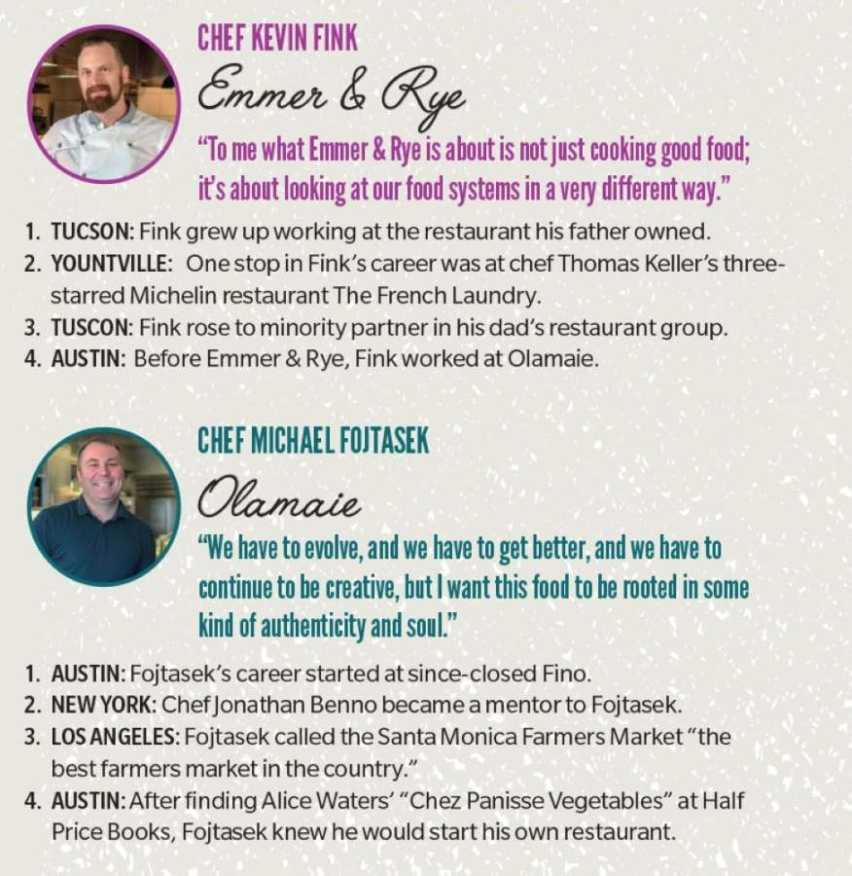 Chefs Kevin Fink of Emmer & Rye and Michael Fojtasek of Olamaie were featured in a 2019 Community Impact Newspaper story on the eve of the James Beard Awards. Both chefs were again nominated as finalists in 2020, according to an announcement by the Beard Foundation on May 4. (Design by Shelby Savage/Community Impact Newspaper)