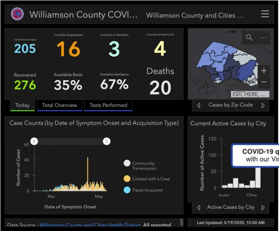 Confirmed cases of the coronavirus in Williamson County hit 500 on May 19. (Screenshot courtesy Williamson County)