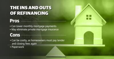 When interest rates are low, homeowners may look to save money by refinancing, which means getting a new mortgage with a better term or interest rate to lower payments. (Source: Matt Frankel/Community Impact Newspaper)
