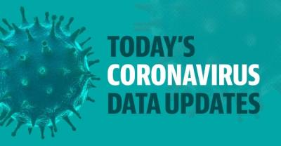 """A teal virus graphic that reads, """"Today's coronavirus updates"""""""