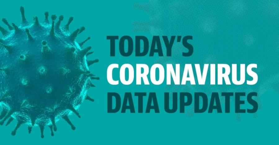 Today's coronavirus update for Williamson County. (Community Impact Newspaper staff)