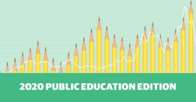 Learn about enrollment, teacher and superintendent salaries, English language learners and more in Austin ISD and Dripping Springs ISD. (Community Impact staff)