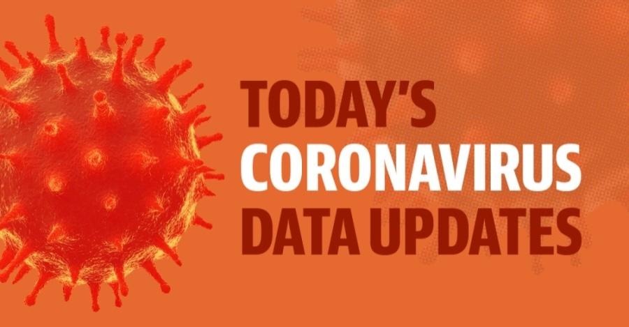 Here are the coronavirus data updates to know this week in Williamson County. (Community Impact Newspaper staff)