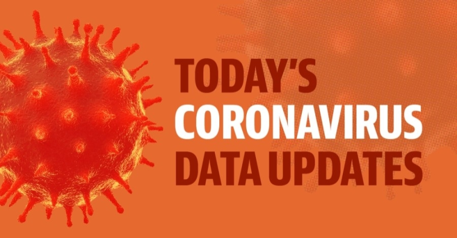 Here are the coronavirus data updates to know today in Williamson County. (Community Impact Newspaper staff)