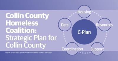This strategic plan will help the coalition and the varying organizations in Collin County working to prevent homelessness focus their efforts and define big-picture goals in both the short- and long-term, officials said. (Chase Autin/Community Impact Newspaper)