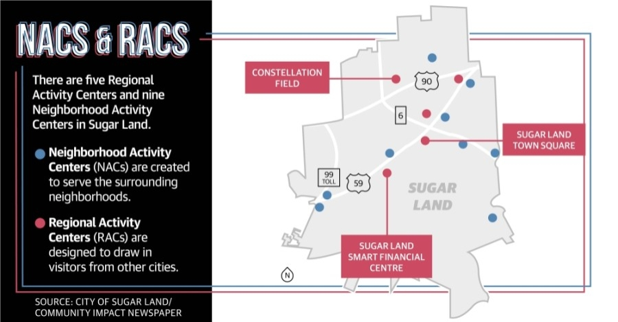 The Sugar Land Planning and Zoning Commission is awaiting regulation recommendations that could shape the future of the city's more popular pedestrian spaces. (Graphic by Chase Brooks/Community Impact Newspaper)