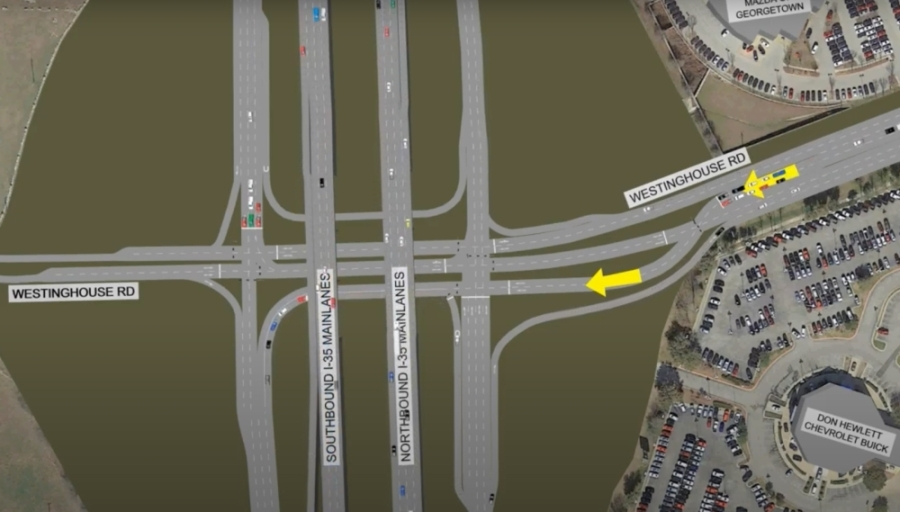 A continuous flow intersection allows vehicles to cross to the left side of the roadway to make a left turn. (Courtesy Texas Department of Transportation)