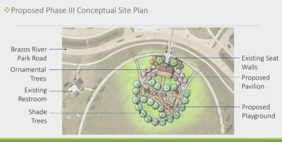 Sugar Land officials proposed the City proceed with the next phase of Brazos River Park improvements with the remaining $1.56 million bond funds during the June 22 City Council meeting. (Courtesy of the City of Sugar Land)