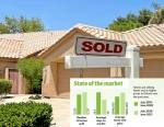 Gilbert sold home and real estate data