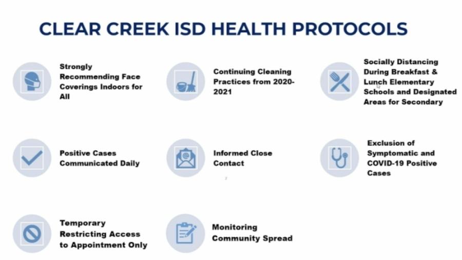Clear Creek ISD's 2021-22 COVID-19 protocols do not include a mask mandate. (Screenshot of Aug. 23 board presentation)