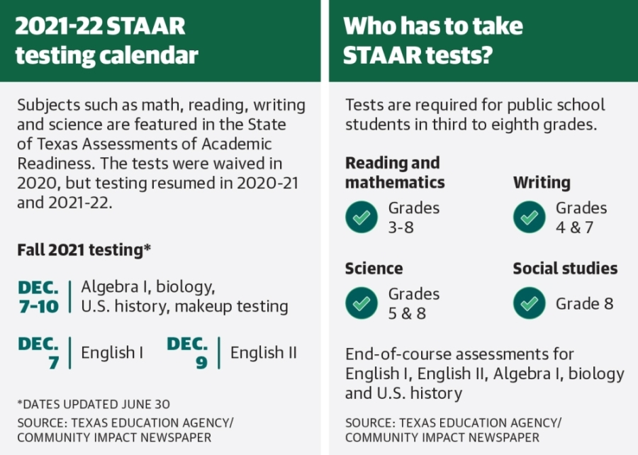 The Spring and Klein area has a number of locations offering tutoring in school subjects as well as standardized test preparation for children from prekindergarten through college. (Ronald Winters/Community Impact Newspaper)