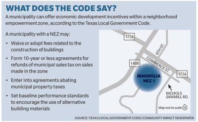 A municipality can offer economic development incentives within a neighborhood empowerment zone, according to the Texas Local Government Code.
