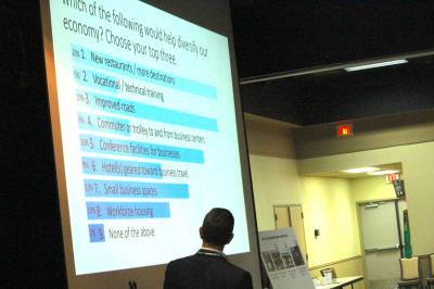 Results are shown of a real-time question posed at the comprehensive town hall event at the Lakeway Activity Center on May 16.