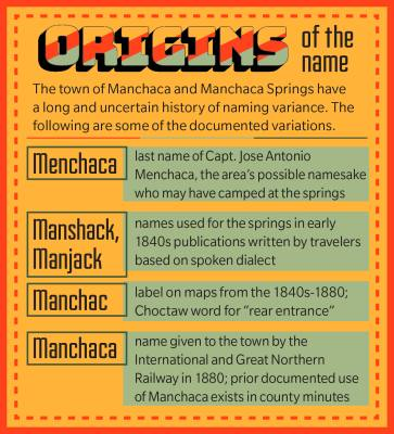 The town of Manchaca and Manchaca Springs have a long and uncertain history of naming variance. The following are some of the documented variations.