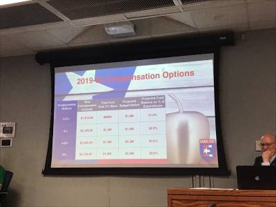 Eanes ISD approved a 4.5% salary increase for its teachers during a June 18, regular board meeting.